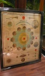 Cosmográfico 1920 - enmarcado