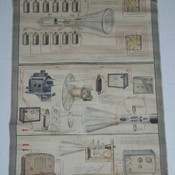 CARTEL ESCUELA 1920 - CINEMATOGRAFO - 200 €