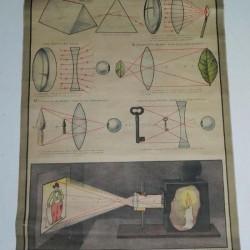 CARTELES OPTICAS  1920 - 200 €
